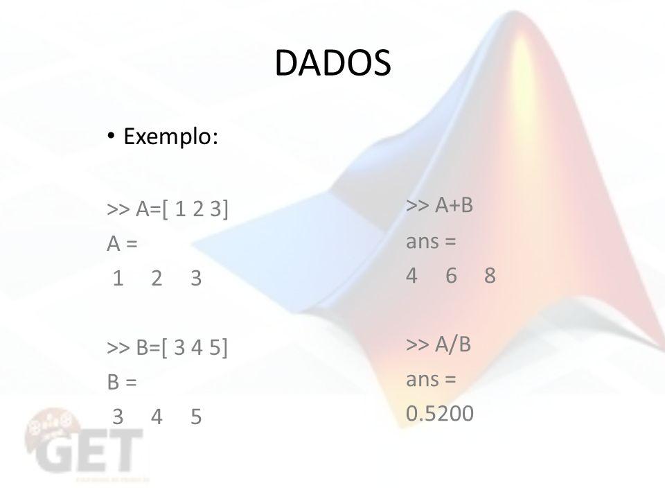 DADOS >> A+B Exemplo: >> A=[ 1 2 3] ans = A = 4 6 8 1 2 3